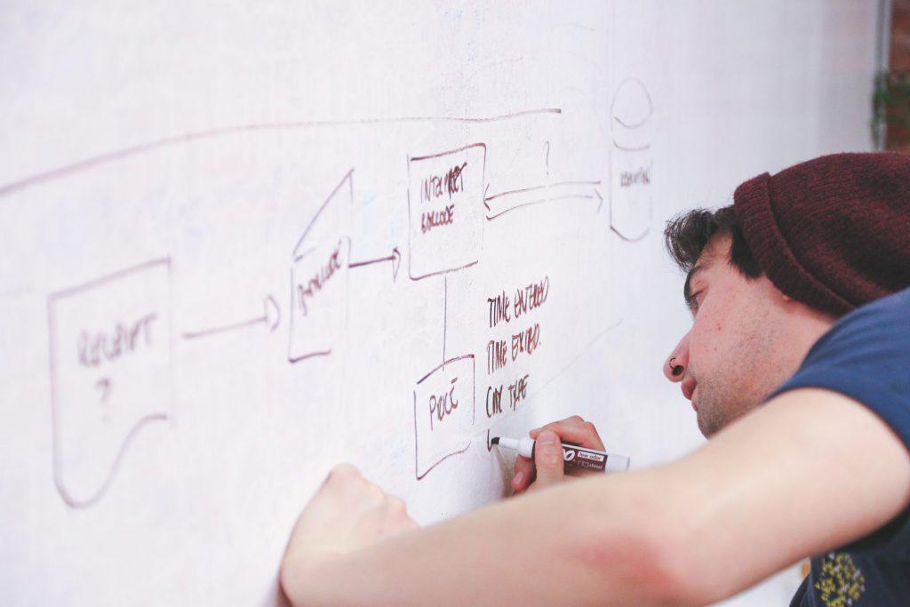 comment intégrer incubateur de startups